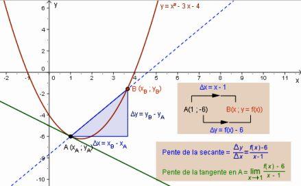 La s cante devient tangente geogebra feuille de travail - Calculer la pente d un toit ...